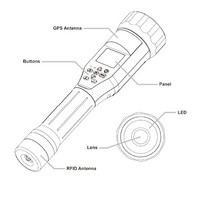 Flashlight Camcorder 3G/4G + Wifi 2.4/5GHz + RFID