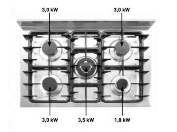 Hendi Gasfornuis 5 Pits + Elektrische Oven | 230V | 900x650x850/900mm