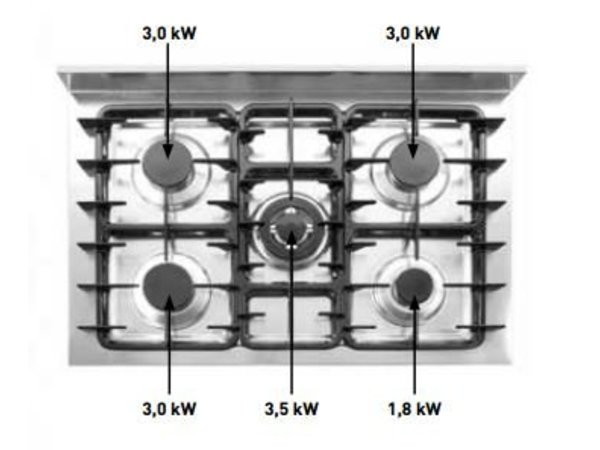 Hendi Gaskooktafel | 5 Pits | Open Frame | 3,14 kW | Erdgas | 900x600x850mm