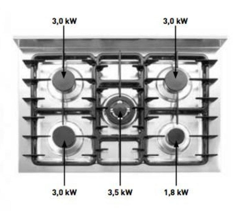 Hendi Gaskooktafel | 5 Pits | Open Frame | 3.14 kW | Natural gas | 900x600x850mm