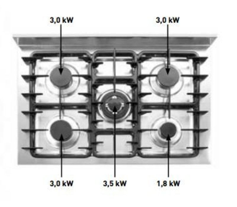 Hendi Gaskooktafel | 5 Pits | Open Onderstel | 14.3 kW | Aardgas | 900x600x850mm
