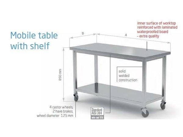 XXLselect RVS Werktafel op Wielen + Bodemschap   HEAVY DUTY   1000(b)x600(d)mm   KEUZE UIT 7 BREEDTES