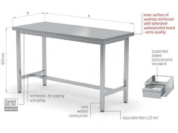 XXLselect Edelstahl-Werkbank ohne Regal + Skid | HEAVY DUTY | 800 (b) x700 (d) mm | AUSWAHL 12 WIDTHS
