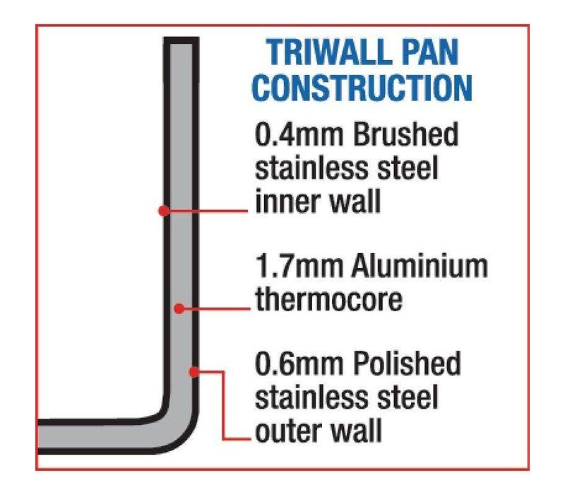 XXLselect Casserole / Stockpot Triwall Heavy Duty - 9.5 Liter - Ø 28cm - 15,5cm (d)