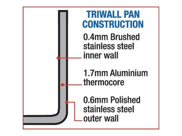 XXLselect Frying Triwall Heavy Duty - 24cm dia