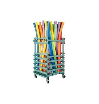 XXLselect Kunststoff-Lager Kar auf Rädern - Flexi Beam-Pool - 80x70x (h) 137cm