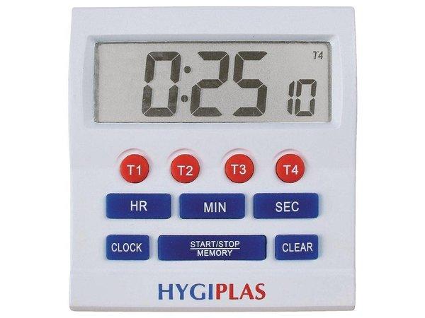 Hygiplas Countdown Big Time | 100 Stunden