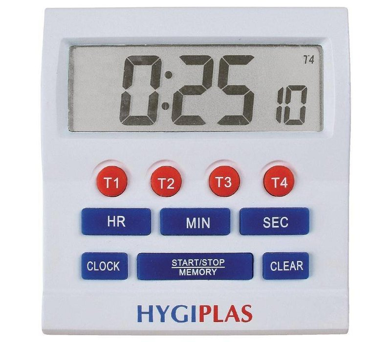 Hygiplas Countdown Big Time | 100 Hours