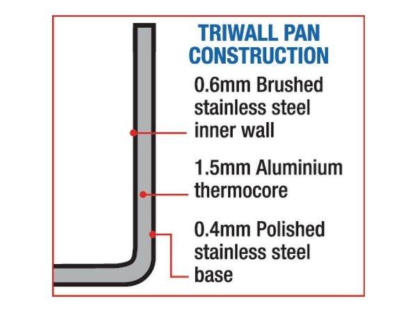 XXLselect Mini Kookpan | TriWall | 100mm