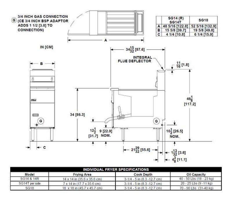 Pitco Friteuse Gas Milivolt | Pitco SG18S | 40kW | Olie 34Kg | 100Kg/u | 498x876x863(h)mm