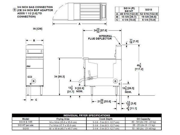 Pitco Friteuse Gas Milivolt | Pitco Solstice SG14TS | 2 x 15kW | Olie 2 x 11Kg | 60Kg/u | 397x864x864(h)mm