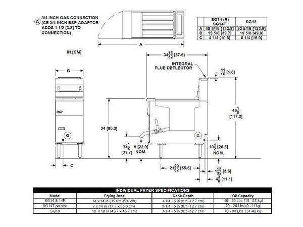 Pitco Fryer Gas Milivolt | Pitco Solstice SG14S | 32kW | Oil 23kg | 60kg / h | 397x864x864 (h) mm