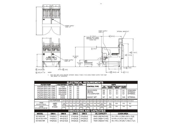 Pitco Friteuse Elektrisch Solid State   Pitco Solstice SE14   17kW   Olie 23kg   60Kg/u   397x873x864(h)mm