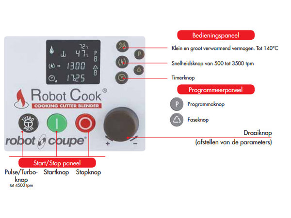 Robot Coupe Food Robot Cook | Heated to 140 ° C | 3.7 Liter | 4500 RPM