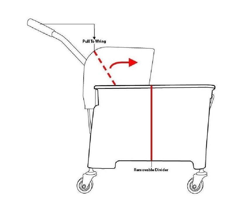 XXLselect Mopemmer met Wringer | Jantex | 20 Liter | Groen