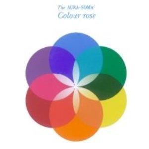 Aura-Soma Aura-Soma FL02 Chakra Kaart Hue-Man Briefkaart