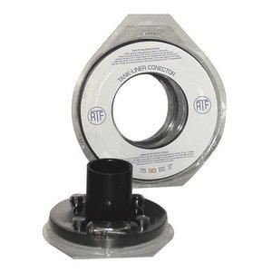 AquastoreXL Tank/folie connector prof 90 mm