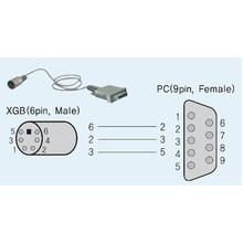 LSIS PMC-310S RS232C-Interfacekabel für XEC