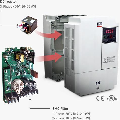 S100 mit Filter und DC Reactor