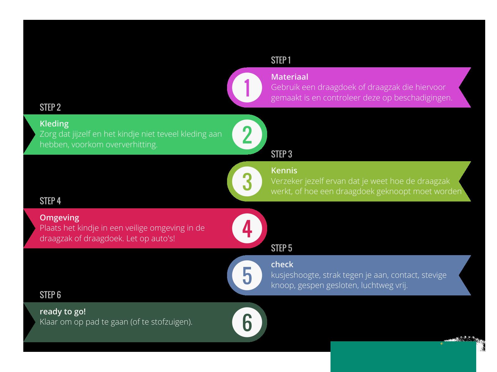 checklist veilig dragen draagdoek draagzak