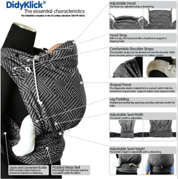 Didymos Didyklick in detail