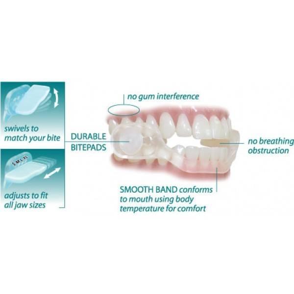 Sleepright Secure Comfort tegen tandenknarsen