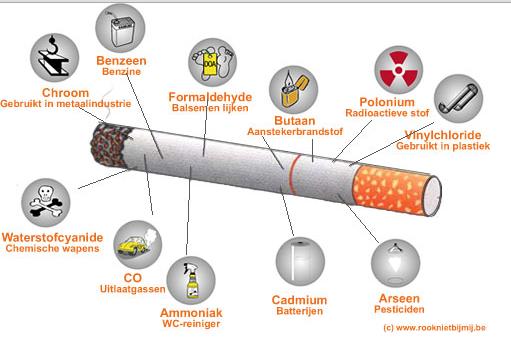 tabak versus elektrisch roken