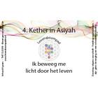 Levensboompaden 04 Kether in Asiyah