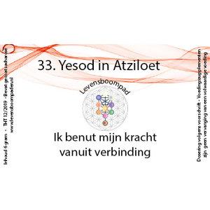 Levensboompaden 33 Yesod in Atziloet
