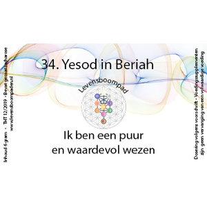 Levensboompaden 34 Yesod in Beriah