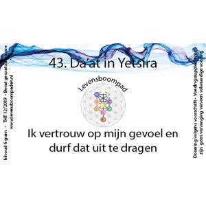Levensboompaden 43 Da'at in Yetsira