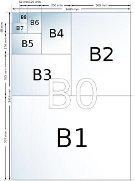 posterformaten B