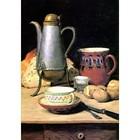 Albert Anker- Stilleben mit Kaffee, Milch und Kartoffeln
