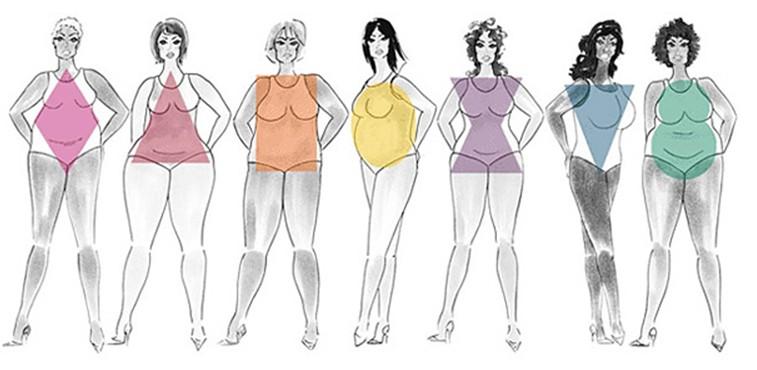 Bikini kopen? Welke bikini of welk badpak is geschikt voor jouw lijf!