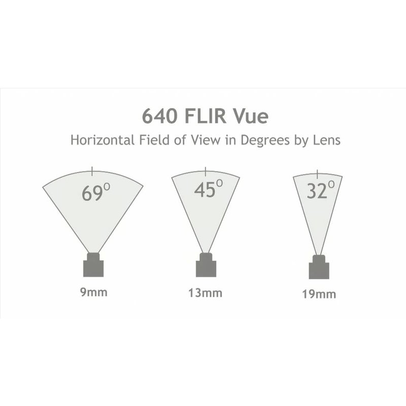 FLIR Vue™ 640 Affordable Thermal Imaging camera for Drones and sUAS