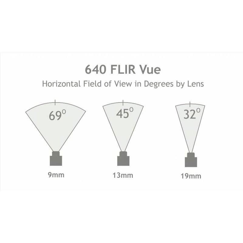 FLIR Vue ™ Pro 640