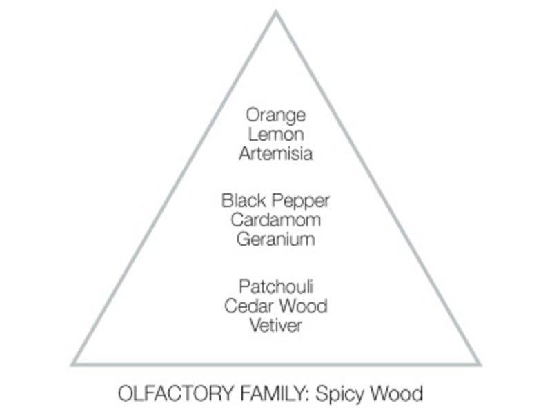 Mr & Mrs Fragrance #03 Black Pepper and Cardamomo