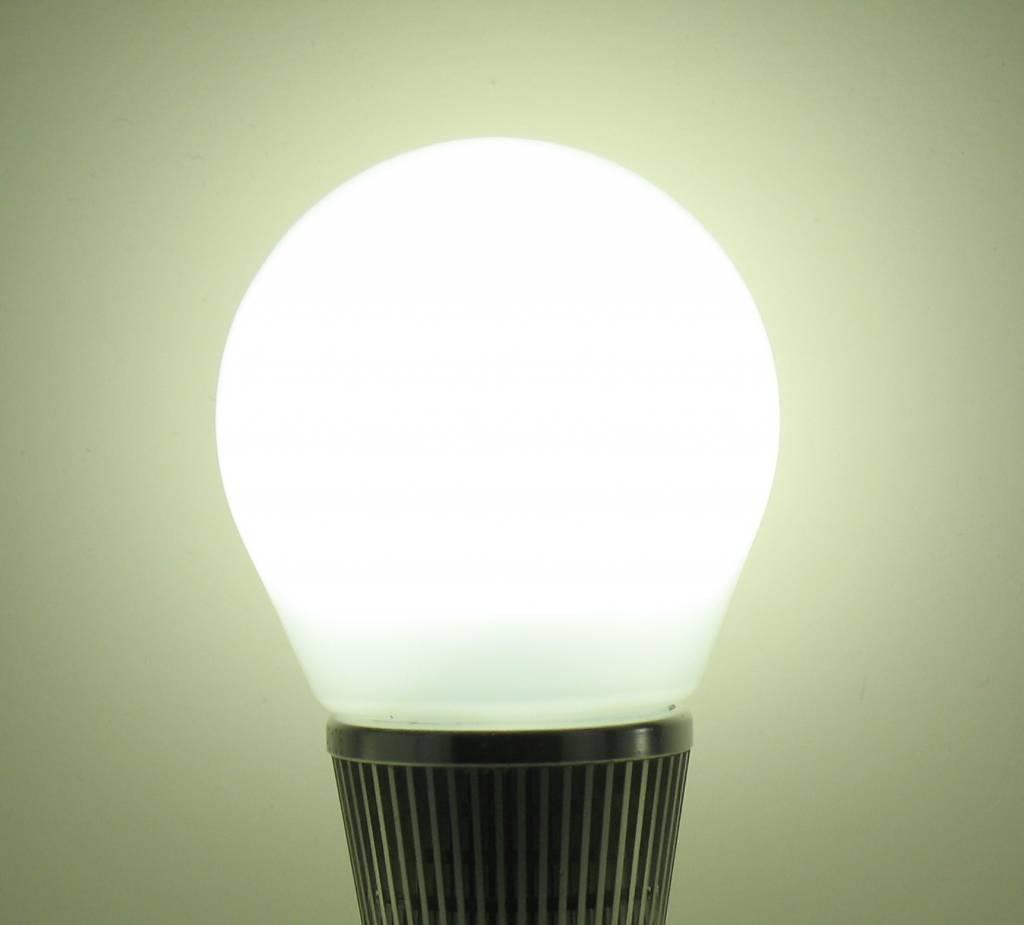 hoeveel watt lamp in slaapkamer ~ lactate for ., Deco ideeën