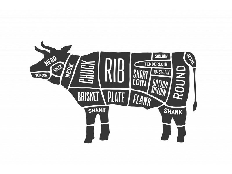 Sticker cuts of beef Slager koe