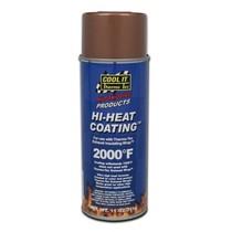 Hittebestendige coating | verf | Koper | 1100℃