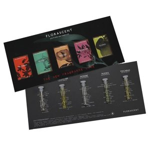 Florascent Sample Set Edition de Parfum 5x0.5ml