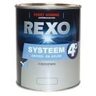 Evert Koning Rexo 4Q Systeem Grond/Aflak Overige Kleuren