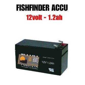 Losse loodaccu voor de Fishfinder/ dieptemeter accupack