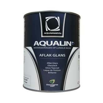 Aquamaryn Aqualin Aflak Glans