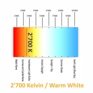 Ledisong distribution by DHSBC B35F1 - 2.8 W - CRI 80 - 275 lm - 2700 K