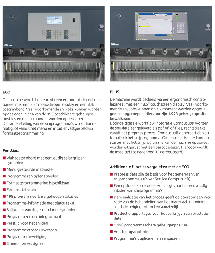 Mohr; een uitgebreide standaarduitrusting in plaats van opties.