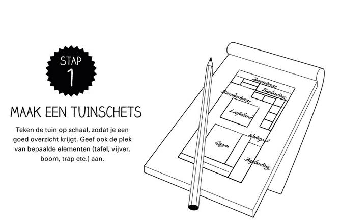 Bekijk nu de 5 stappen voor een eenvoudige en for Schellevis tegels aanbieding