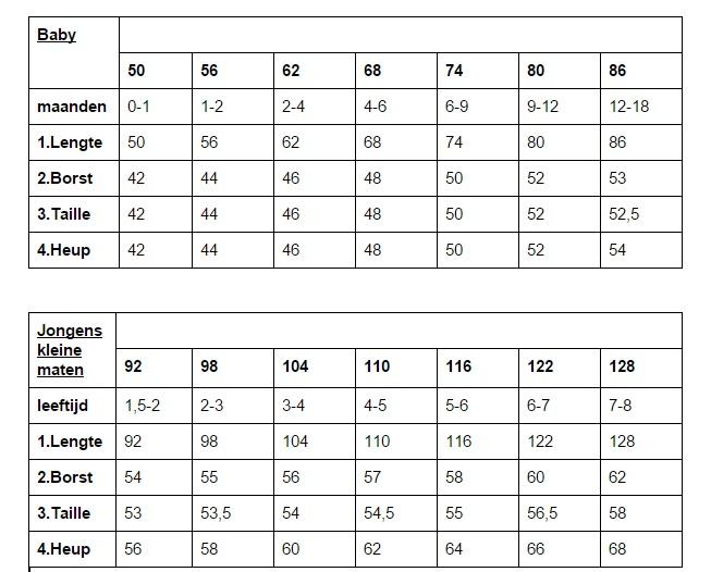 Hier vind u informatie over de leeftijd en de maten van de ...