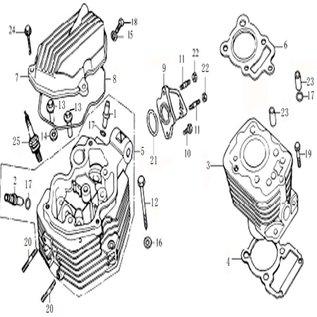 Sendai 200cc Zylinder (3) - Copy