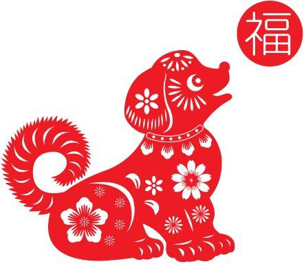 Chinees nieuwjaar vieren in Nederland